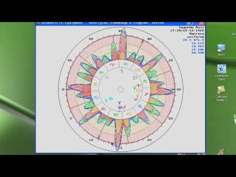 Tutorial Kepler CPA. Diales C-60 y C-72 con Astrodinas.