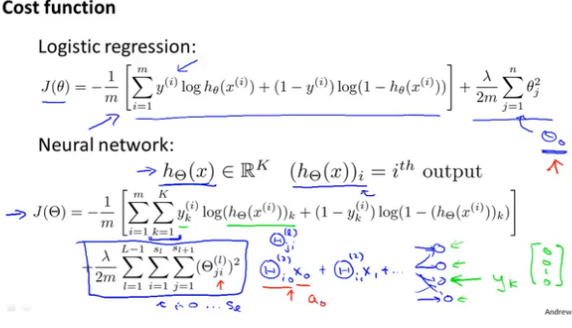 The Mathematics of Machine Learning - Data Science Central