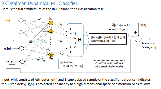 Generalized Dynamical Machine Learning - Data Science Central