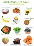 SuperFoods We Love