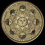 Zodiac, Astrology