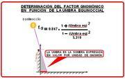 factor gnomónico y umbra equinoccial