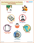 How Teacher and Parents can Promote Active Reading