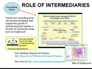 ConsultingRole-Intermediary
