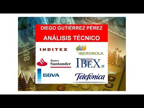 Análisis del #IBEX35, #Santander, #BBVA, #Iberdrola, #Inditex y #Telefónica (19/07/19).