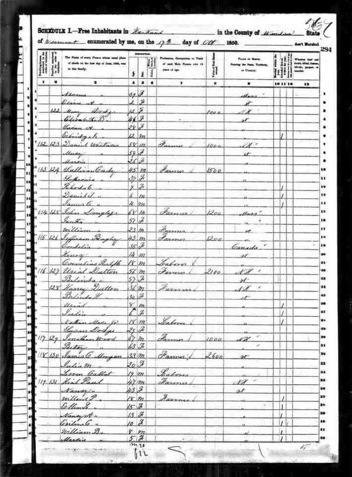 1850 Vermont Census