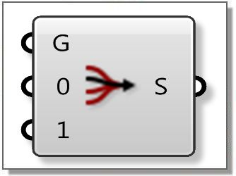 GH: Component: Stream Filter