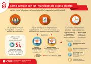 Cómo cumplir con los mandatos de acceso abierto: infografía