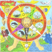 The Owen Society for Hermetic and Spiritual Enlightenment