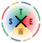 Volunteers - 2013 STEMx Conference