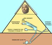 Carson's New Platform:  Hint—It's a Pyramid