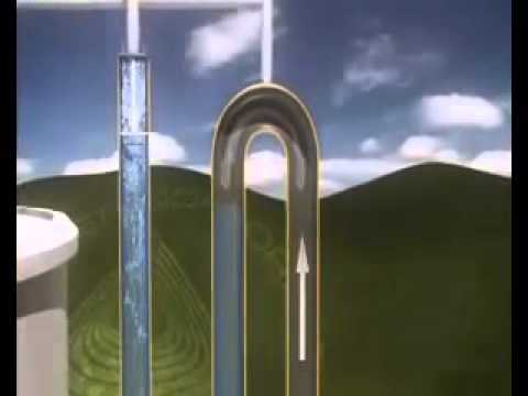 DEFERUM PROCESS ANIMATION - Commercial Water Purification System