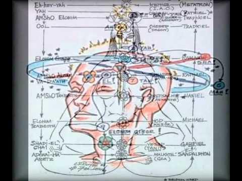 The Hermetic Hour - Hermetic Yoga