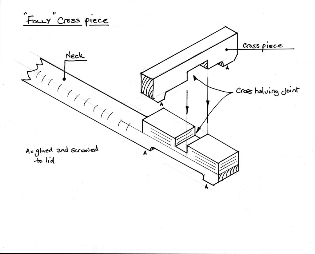 David Bowess Comments Cigar Box Nation Electric Guitar Wiring Diagrams Free Http Wwwcigarboxnationcom Xn Heres The Sketch