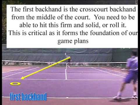 How to Play Singles Rule 3:  Groundstrokes you NEED