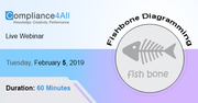 Fishbone Diagramming 2019