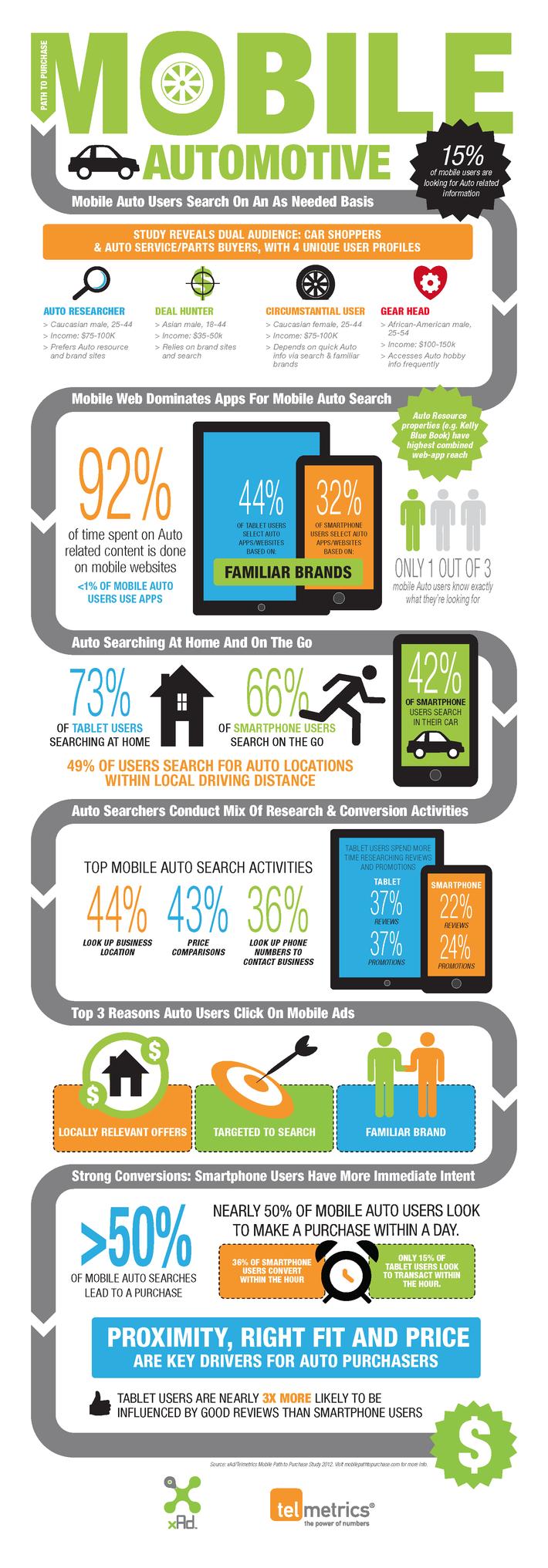 Mobile Marketing Automotive Infograph