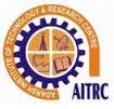 D-Link Academy@Adarsh Instituteof Technology ,Vita, Sangli,India