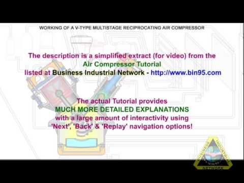 Mechanical Engineering: How air compressors work