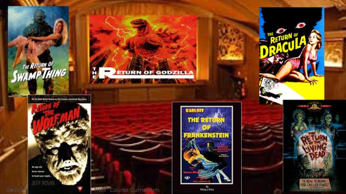 "Return of the Thriller ""3 Horizons of Digital Transformation"""