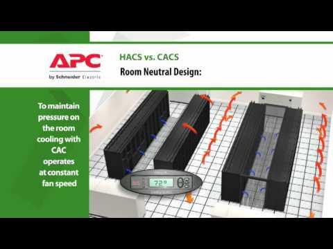HACS vs. CACS in the Data Center