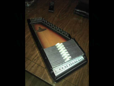 AUTOHARP - Hotel California Chords