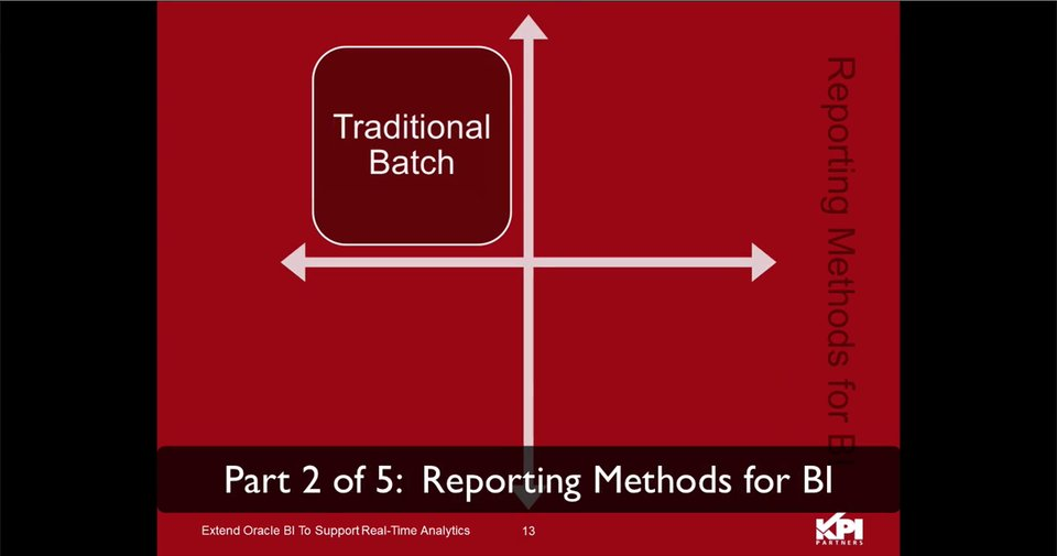 PT 2: Reporting Methods for Business Intelligence [Extend Oracle BI To Support Real-Time Analytics]