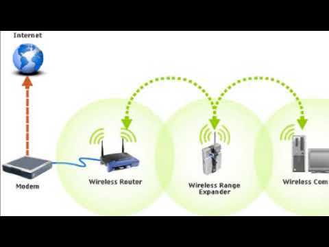 Setting-up The Netgear Router  Toll-Free:1-855-406-0666