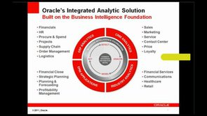 Webinar: Oracle Financial Analytics Case Study featuring McDonalds - Part 1 - Oracle