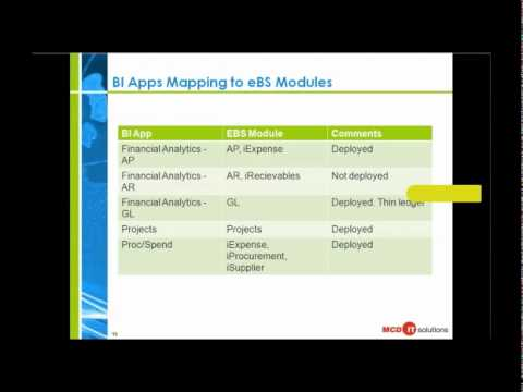 Webinar: Oracle Financial Analytics Case Study featuring McDonalds - Part 3