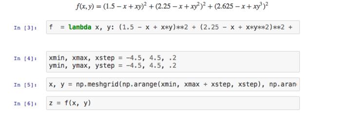 Visualizing and Animating Optimization Algorithms with