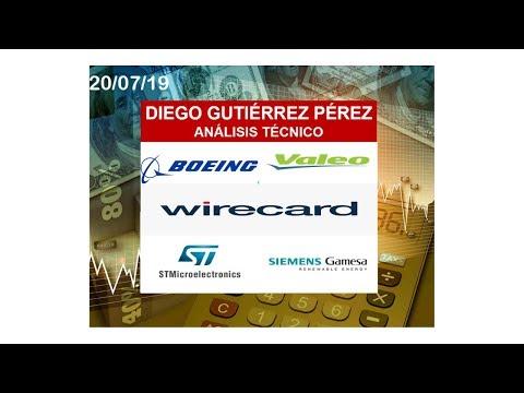 Análisis de #Boeing, #SiemensGamesa, #STMicroelectronics, #Valeo y #Wirecard
