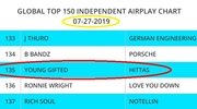 WEEK 9 - Global Top 150 Charts_Hittas By Young Gifted