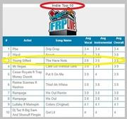 HOT 97 LEGENDARY FunkMaster Flex_Franchise Top 10 Indie Charts_