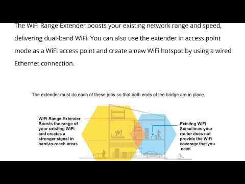 Netgear AC750 WiFi Range Extender Setup | Model Ex3700