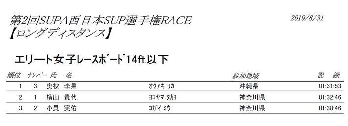 3492810440?profile=RESIZE_710x