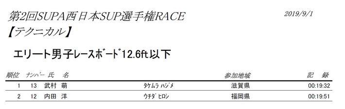 3520226081?profile=RESIZE_710x