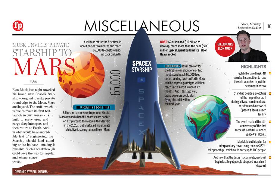 Starship To Mars