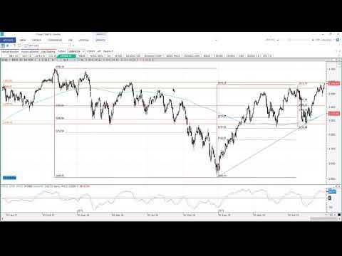 Video Análisis con Roberto Moro: IBEX35, DAX, SP500, Oro, EURUSD...