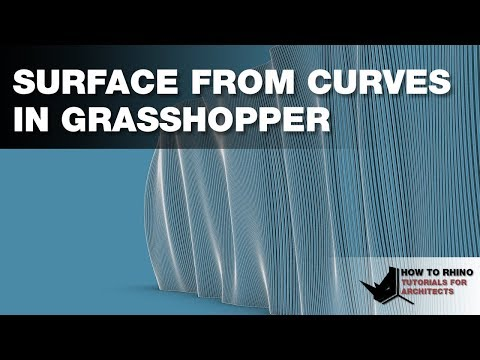 Creating surface from curves
