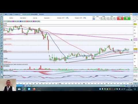 Video Análisis con Daniel Santacreu: IBEX35, DAX, Dow Jones, Naturgy, Enagás, Caixabank y Apple
