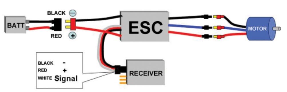 HobbyKing ESC (and similar) calibration - Blog 2.0 - diydrones | Turnigy Esc Wiring Diagram |  | diydrones