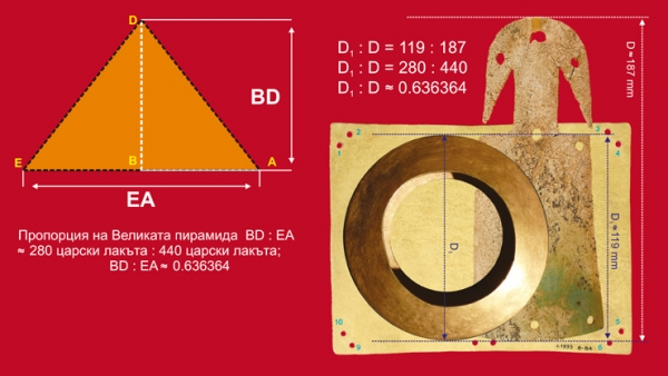 Некропола - Варненски пропорции 2А