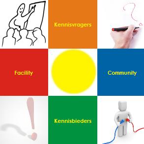 Stichting Kennismakelaars