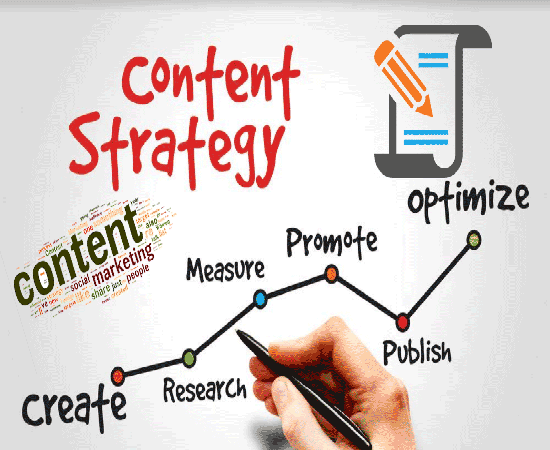Best Company for Content Marketing in Delhi