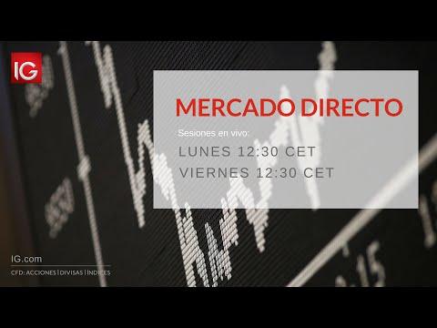 Video Análisis con Sergio Ávila: Cellnex, Acciona, Iberdrola, Mediaset, IAG, Meliá, Sabadell, Amadeus, Santander, eDreams, DIA...