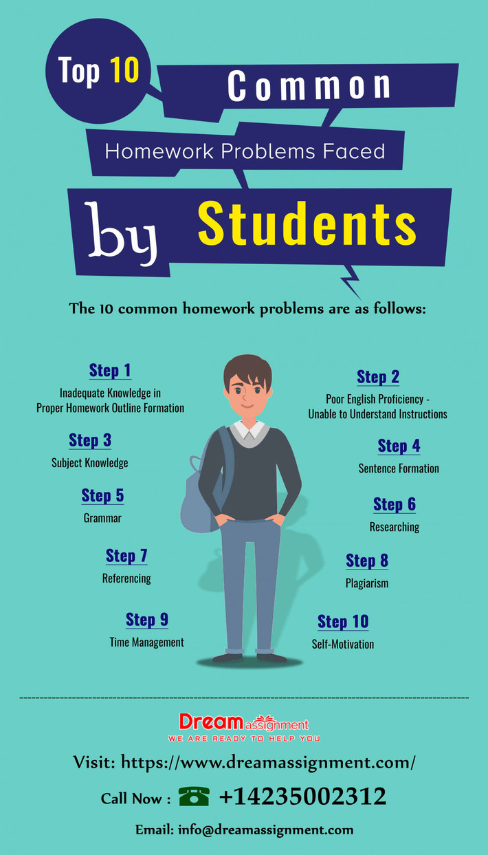Top 10 Common Homework Problems Faced by Students