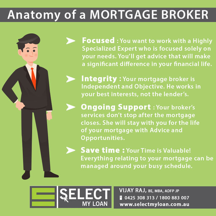 Anatomy of a Mortgage Broker