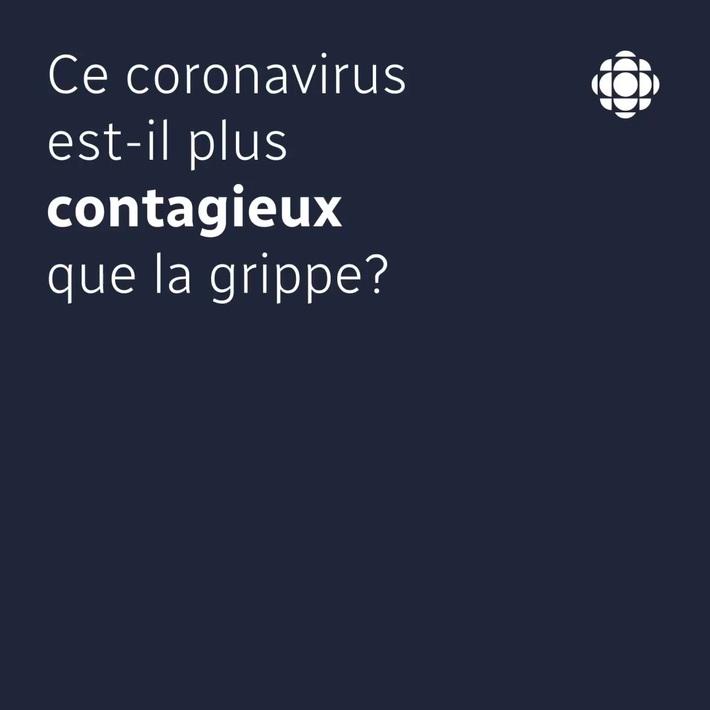 Cinq graphiques pour comprendre la crise du coronavirus