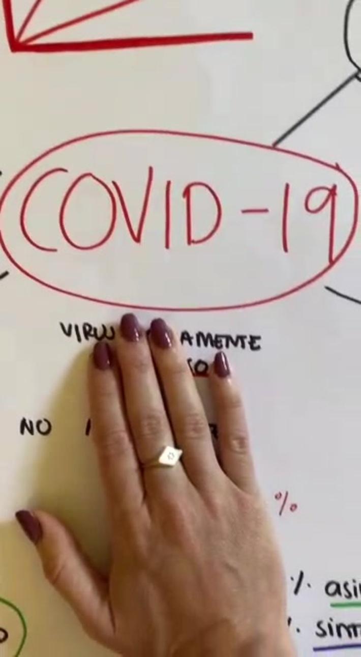 Porque es importante quedarnos en casa ante el covid-19?